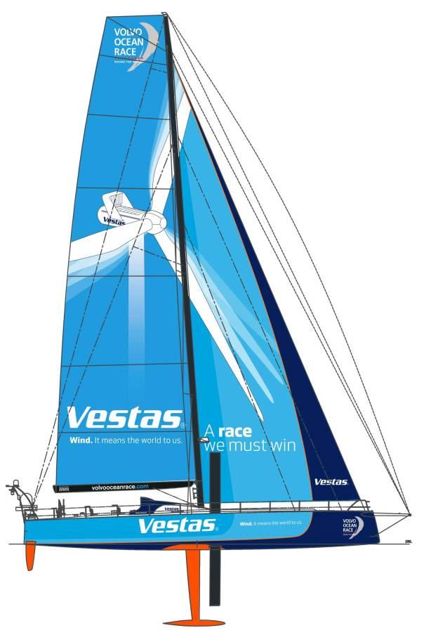VolvoOceanRace_Team-Vestas-Bat